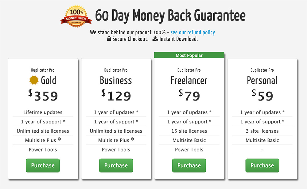 Duplicator Pro Pricing