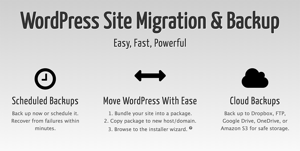 Duplicator Pro – Easily Backup or Migrate your WordPress website